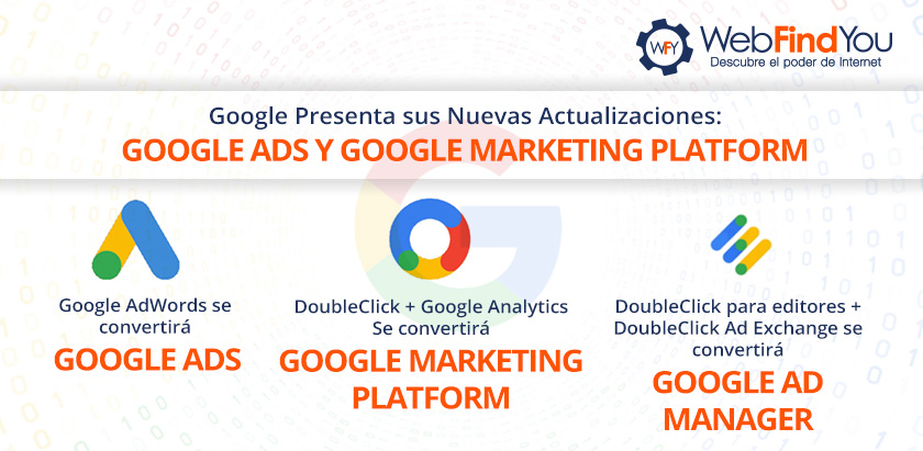 Google Presenta Google Ads y Marketing Platform