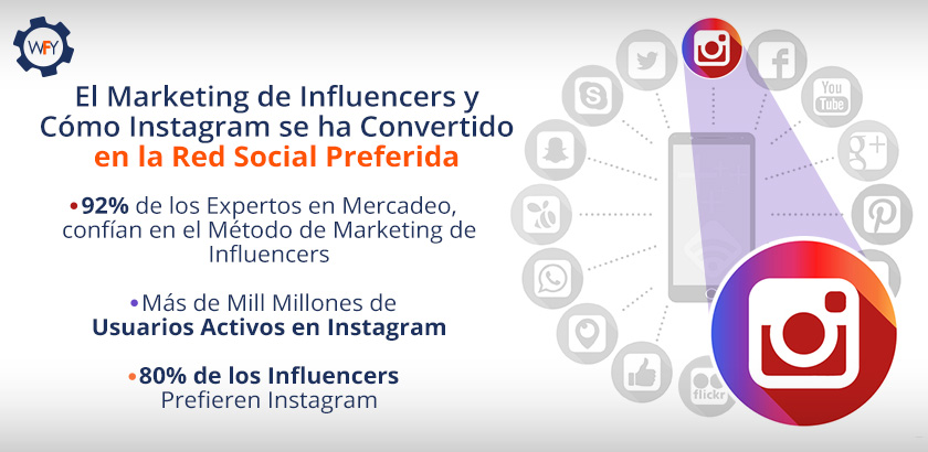 El Marketing de Influencers y Cómo Instagram se ha Convertido en la Red Social Preferida