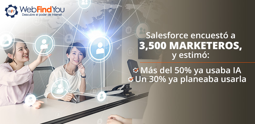 Salesforce Encuestó a 3,500 Marketeros y más del 50 % Usa IA