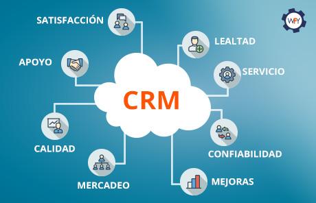 Qué es un CRM? ¿Y Por Qué es Importante Implementar Este Sistema ...